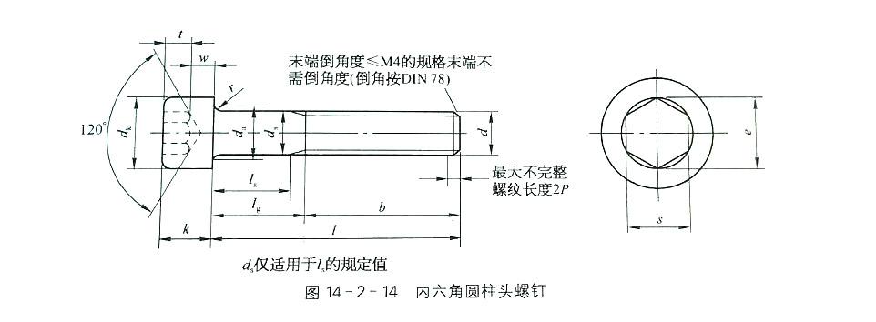 龙8娱乐正规官网_美制内六角圆柱头螺钉(DIN 912:1983)规格
